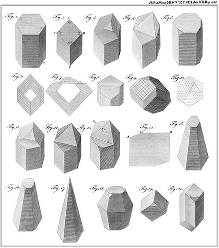 Figures of crystal models from Charles Greville's treatise on corundum.