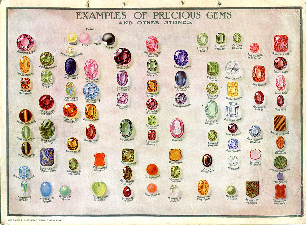 Can you find  next month's birthstones ? This chart and another promotional item are featured in  Pala Presents , below.
