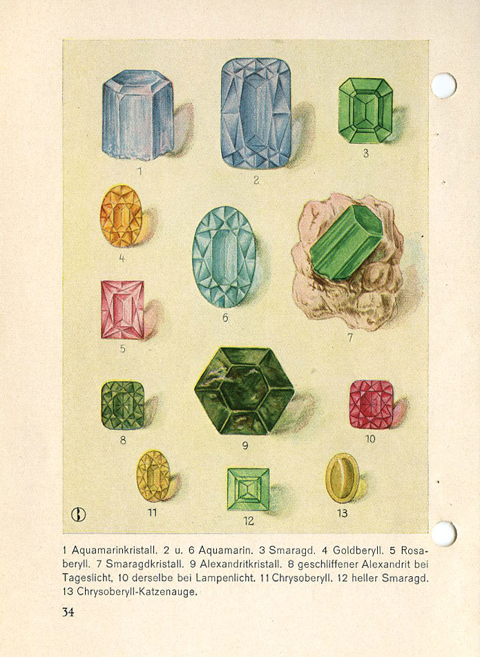 PAGE 34: 1—Beryl crystal (var.—Aquamarine). 2 & 6—Aquamarine. 3—Beryl (var.—Emerald). 4—Golden Beryl. 5—Beryl (var.—Morganite). 7—Emerald crystal. 9—Alexandrite crystal. 8—Alexandrite. daylight color. 10—Same stone by artificial light. 11—Chrysoberyl. 12—Green Beryl. 13—Chrysoberyl cat's-eye.