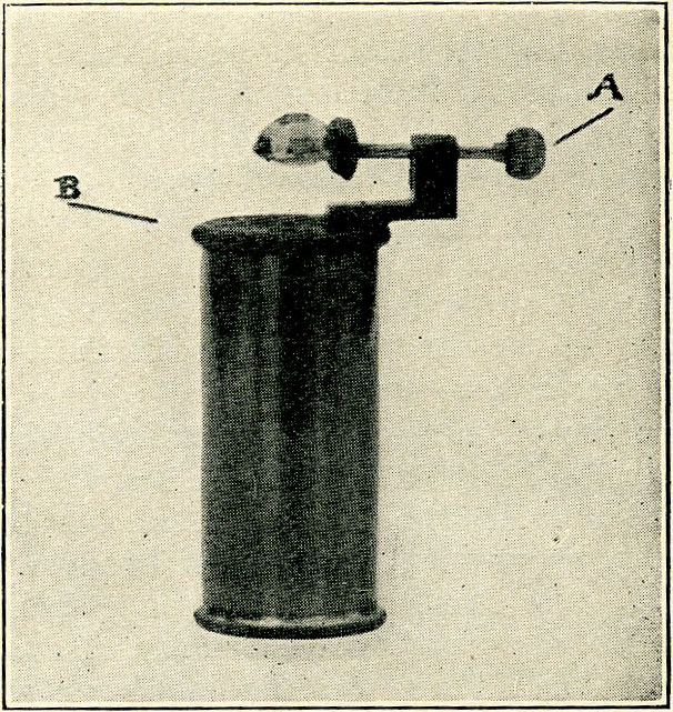 Fig. 2. The Dichroscope.