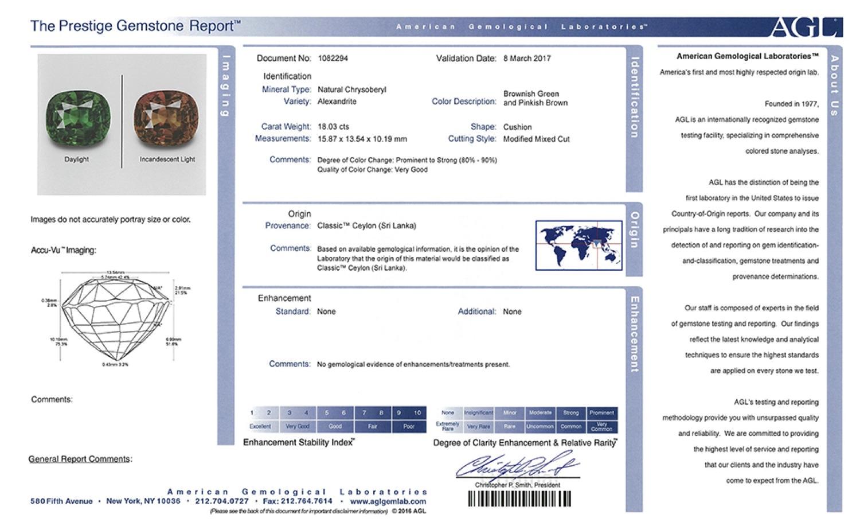 Alexandrite Certificate