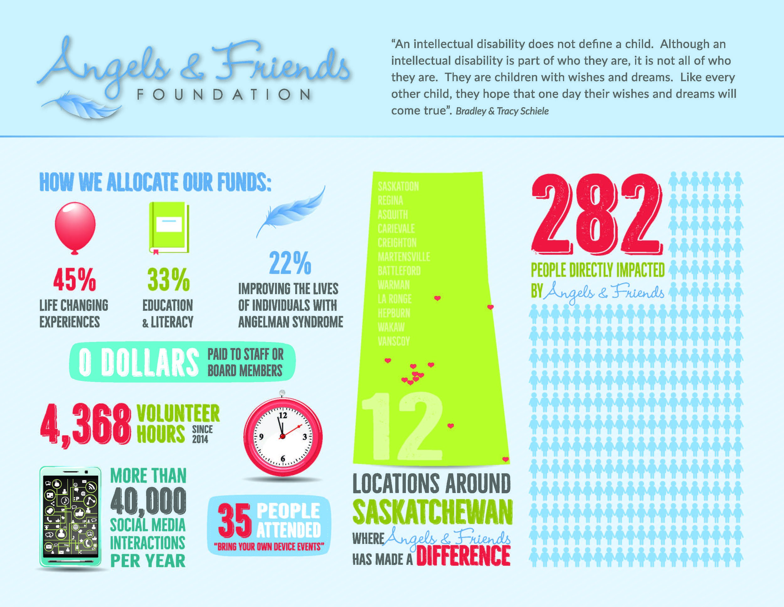 Angels & Friends Snapshot Final_Page_1.jpg