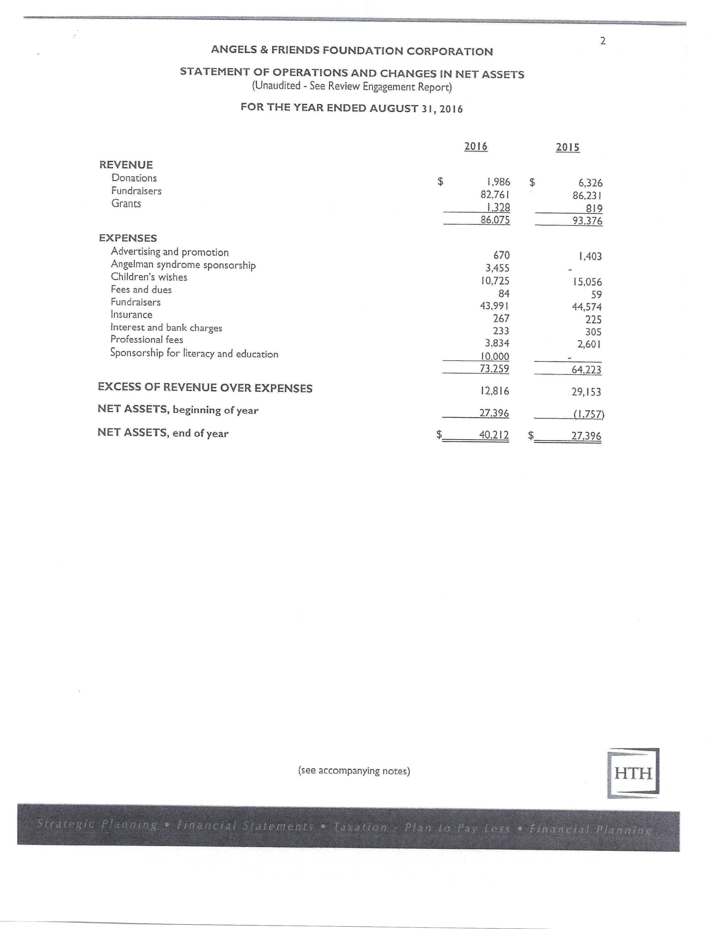 A&F Financial Statements- 2016_Page_4.jpg