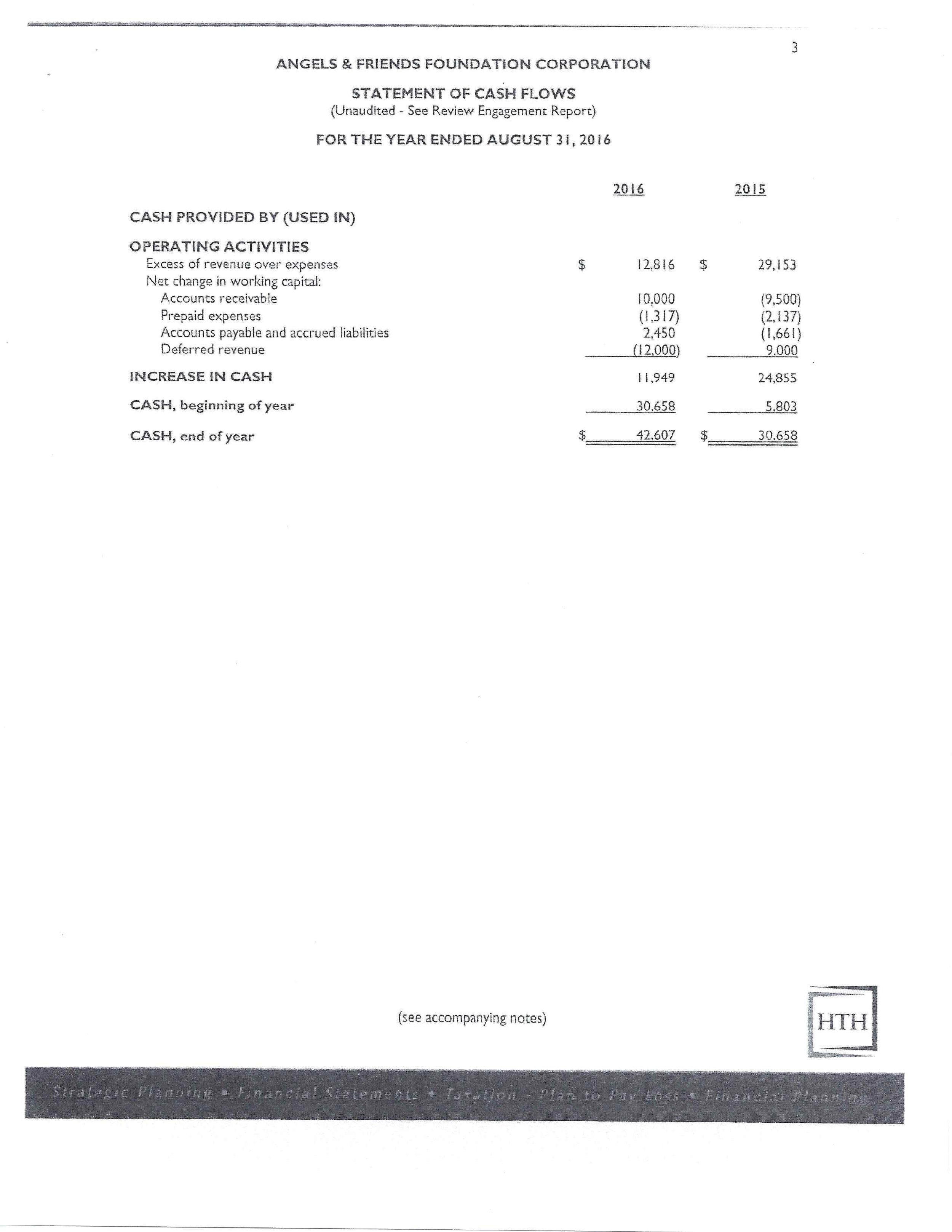 A&F Financial Statements- 2016_Page_5.jpg