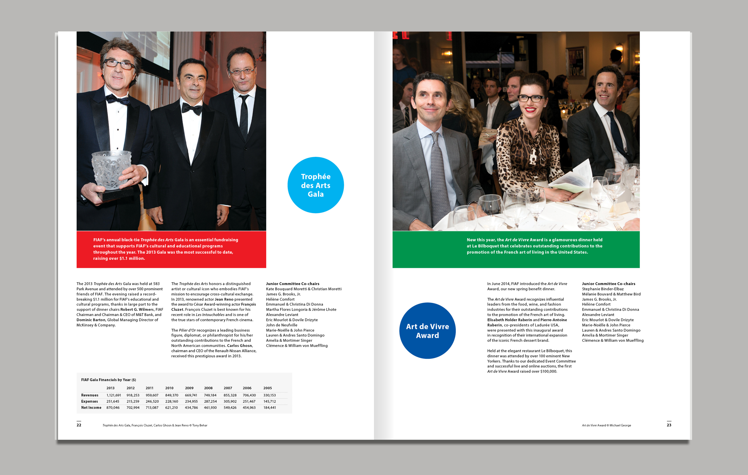 FIAF Annual Report Marion Bizet13.jpg