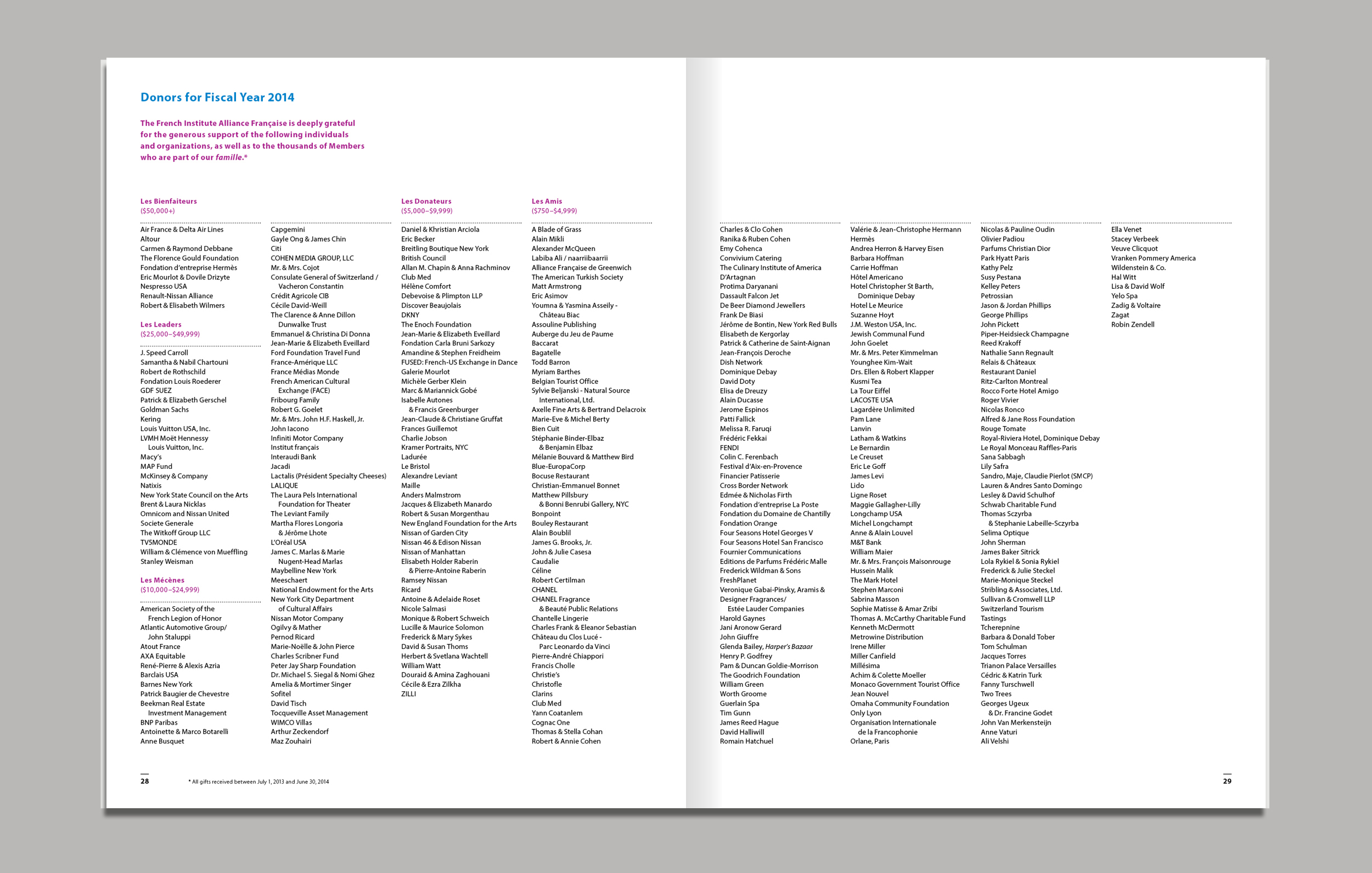 FIAF Annual Report Marion Bizet16.jpg