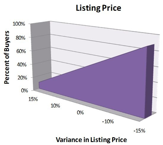 Listing Price.JPG
