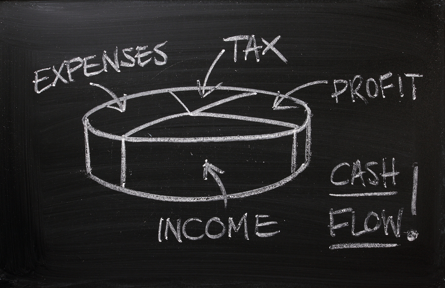 Talk to a Tax specialist, EBT schemes are not this simple .