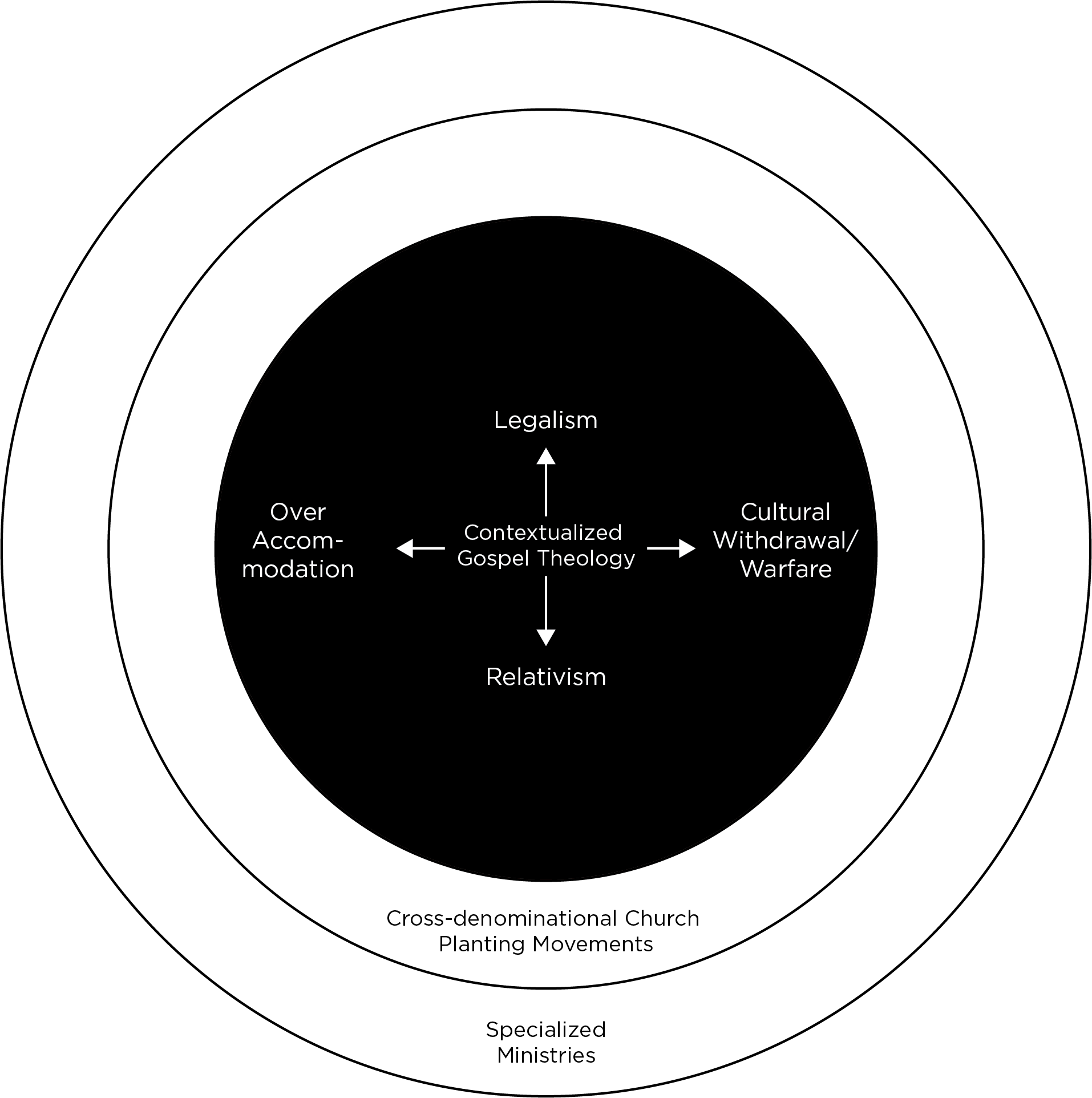 Circle_Graphic_Inner.png