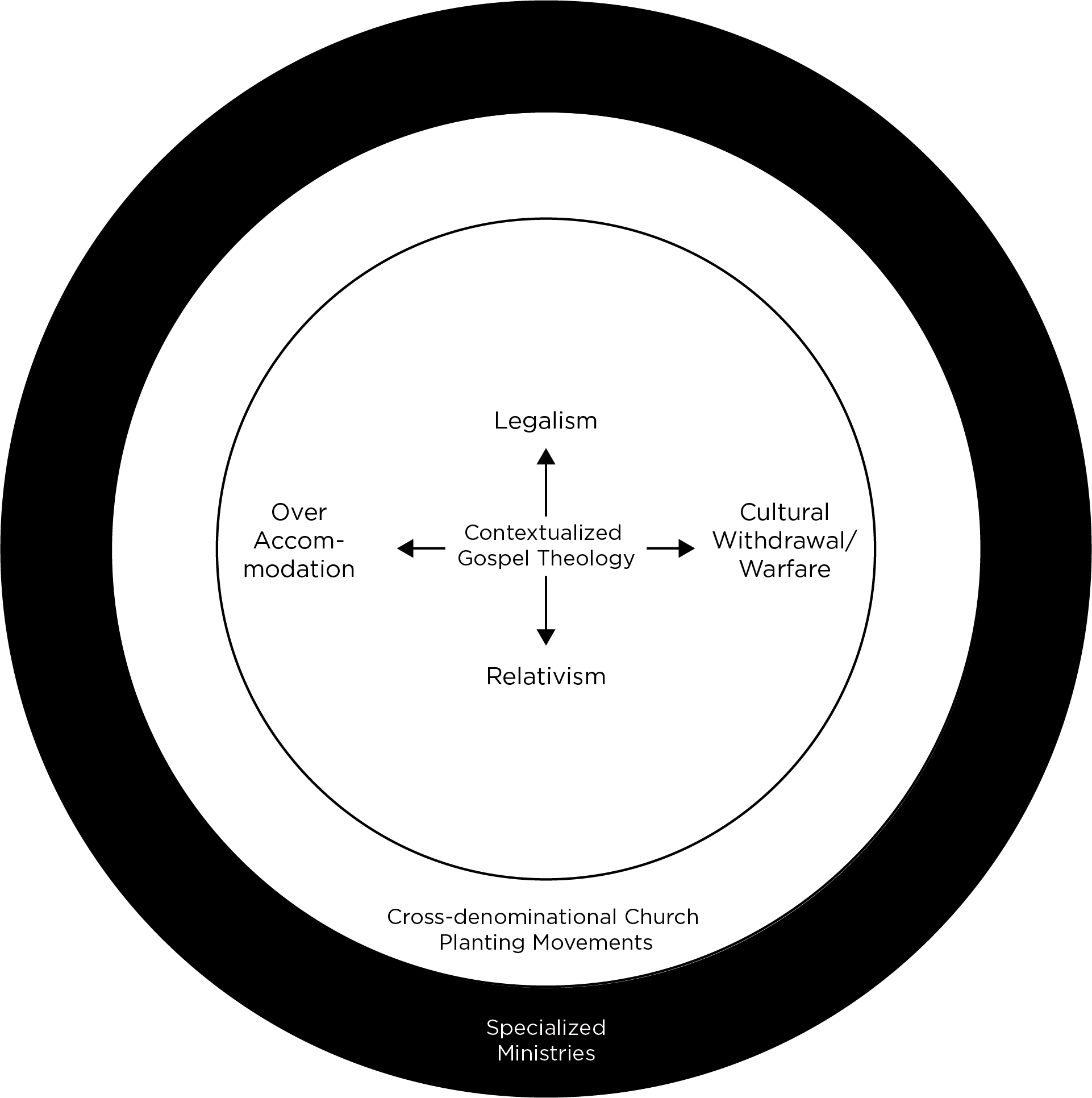 Circle_Graphic_Outer.png