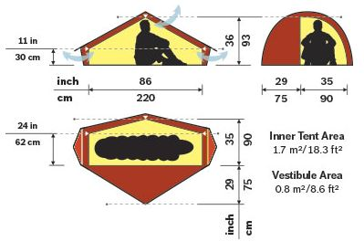 Lightweight Tent Review & Comparison: Terra Nova Laser
