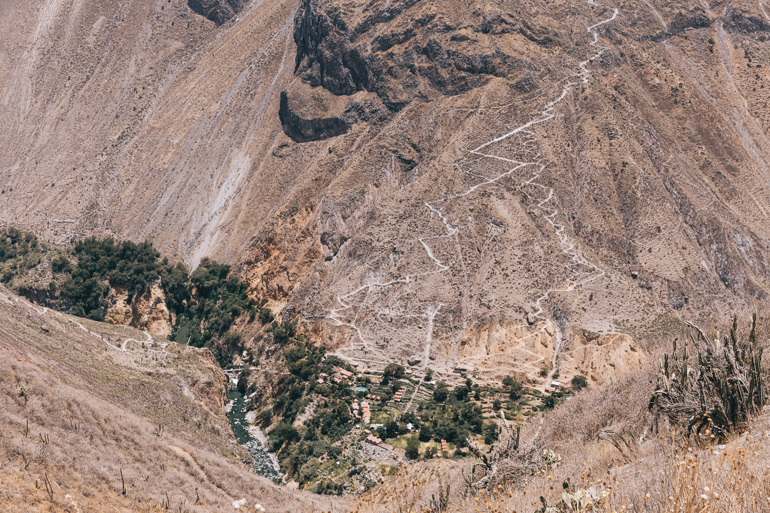 Colca Canyon Route