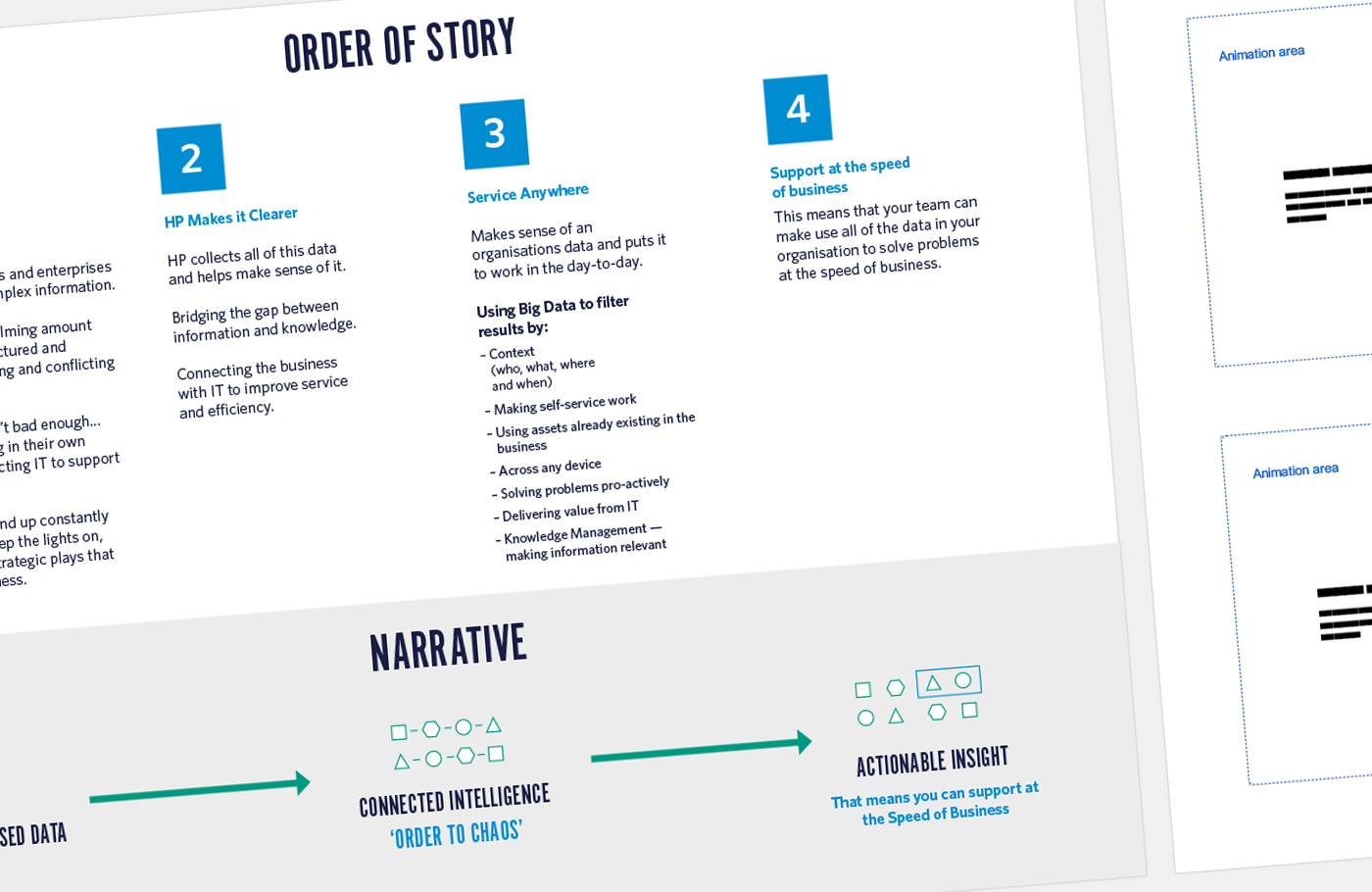 Planning and narrative overview.