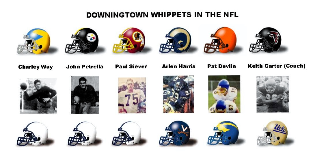 DOWNINGTOWN WHIPPETS IN THE NFL_Page_1.jpg