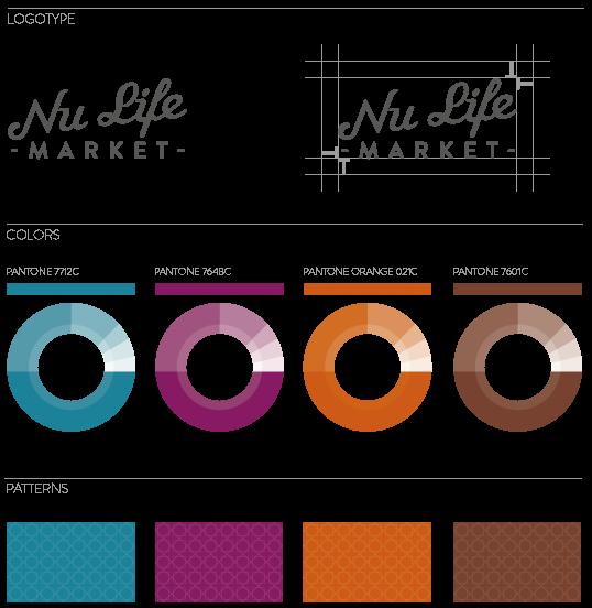 NULM-brand-guide-Mar05-2.png