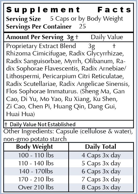Ingredients: - Rhizoma Cimicifugae, Radix Glycyrrhizae, Radix Sanguisorbae, Myrrh, Olibanum, Radix Sophorae Flavescentis, Radix Arnebiae/Lithospermi, Pericarpium Citri Reticulatae, Radix Scutellariae, Radix Angelicae Sinensis, Flos Sophorae Immaturus (Sheng Ma, Gan Cao, Di Yu, Mo Yao, Ru Xiang, Ku Shen, Zi Cao, Chen Pi, Huang Qin, Dang Gui, Huai Hua)Our ingredients are the highest quality non-GMO natural ingredients sourced from around the world. Our supplements are manufactured in the USA in cGMP facilities registered with the FDA. Many supplement companies add toxic ingredients; we formulate ours with powerful herbs used for centuries and backed by scientific research.