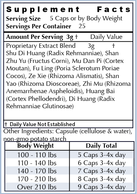 Ingredients: - All Natural Herbs:Shu Di Huang, Shan Zhu Yu, Mu Dan Pi, Fu Ling, Ze Xie, Shan Yao, Zhi Mu, Huang Bai, Di Huang, Mai Dong, Wu Wei ZiOur ingredients are the highest quality non-GMO natural ingredients sourced from around the world. Our supplements are manufactured in the USA in cGMP facilities registered with the FDA. Many supplement companies add toxic ingredients; we formulate ours with powerful herbs used for centuries and backed by scientific research.