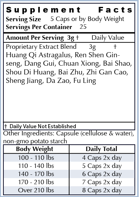 Ingredients: - Huang Qi Astragalus, Ren Shen Ginseng, Dang Gui, Chuan Xiong, Bai Shao, Shou Di Huang, Bai Zhu, Zhi Gan Cao, Sheng Jiang, Da Zao, Fu LingOur ingredients are the highest quality non-GMO natural ingredients sourced from around the world. Our supplements are manufactured in the USA in cGMP facilities registered with the FDA. Many supplement companies add toxic ingredients; we formulate ours with powerful herbs used for centuries and backed by scientific research.