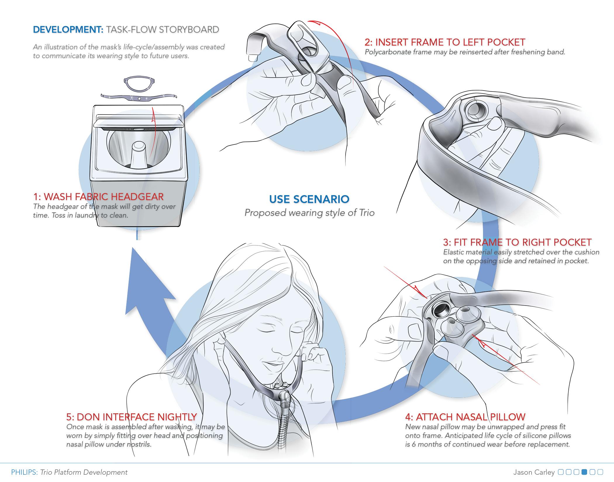 20121203_Alternative_CPAP_08.jpg