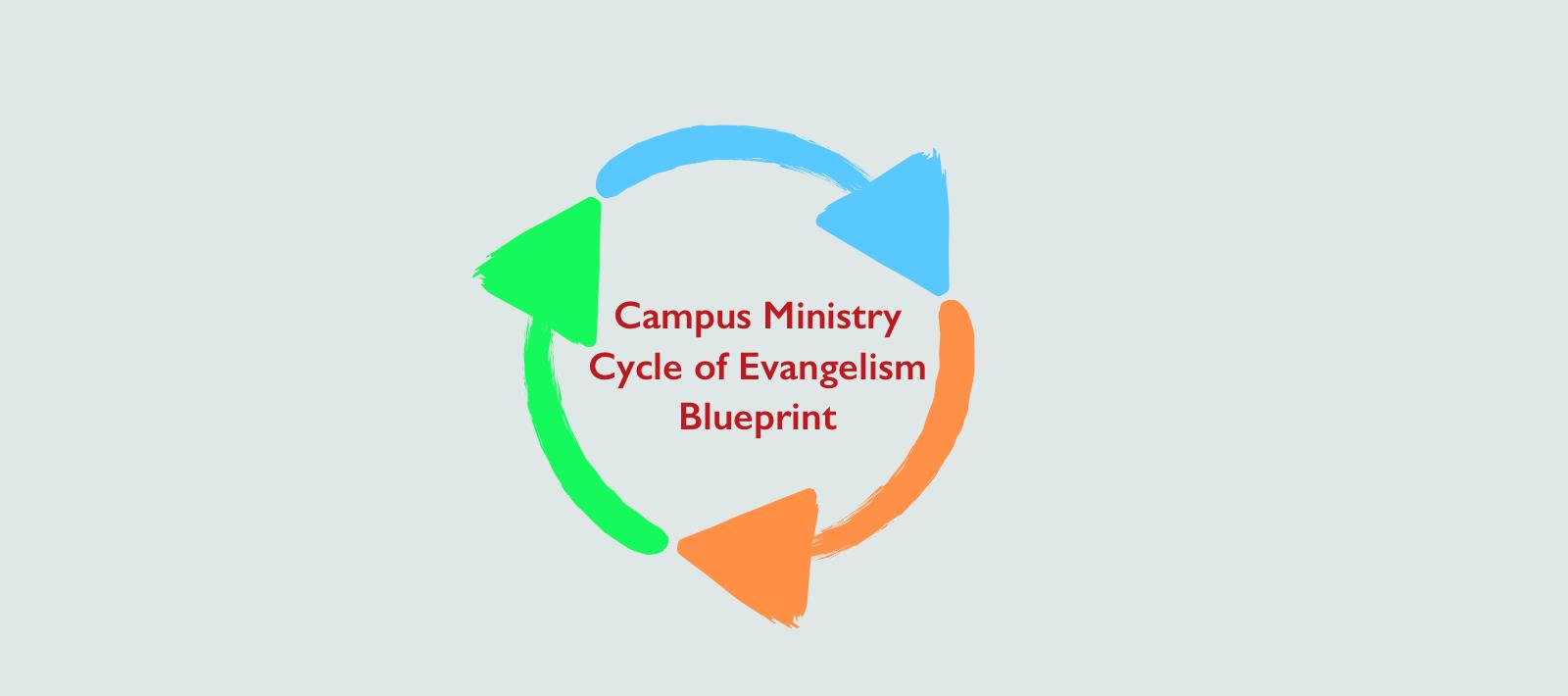 Campus Ministry Cycle of Evangelism Blueprint (STRIDE).png