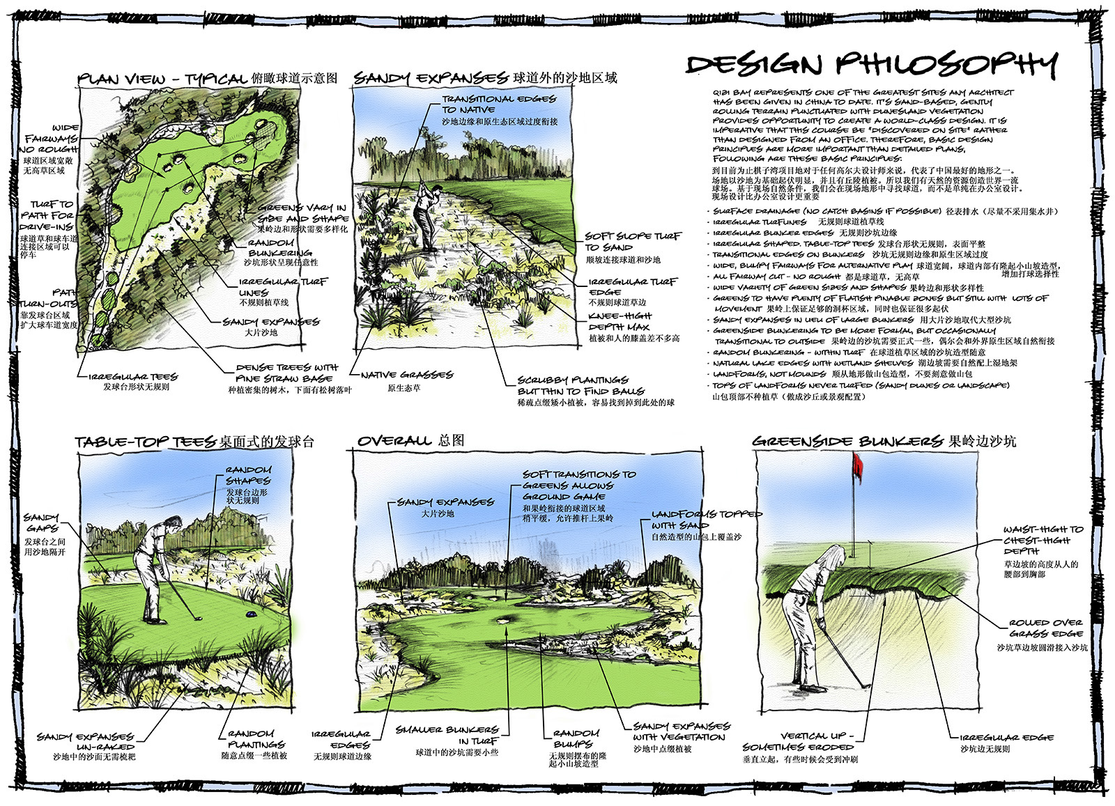 Design Concept for the courses at Qizi Bay.