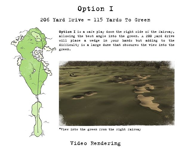 Here is a run down of the options when playing the proposed hole. Swipe for more.