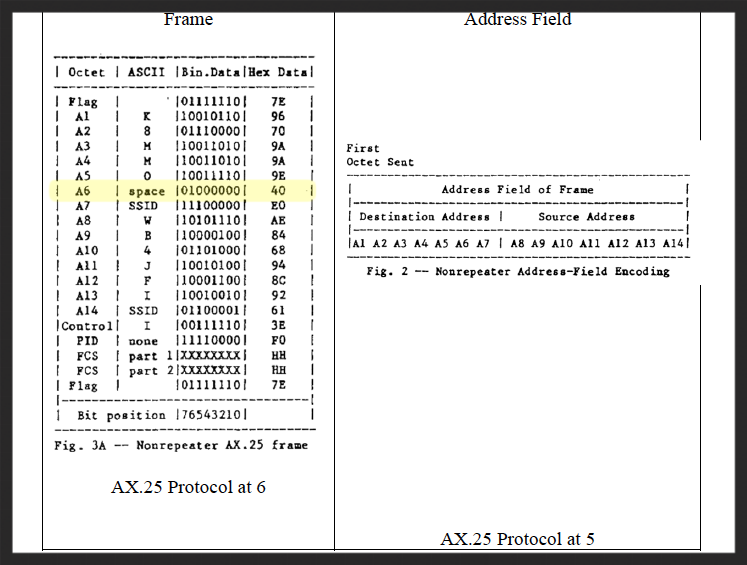 ax25-protocol-frame-scalable-address-petition.png