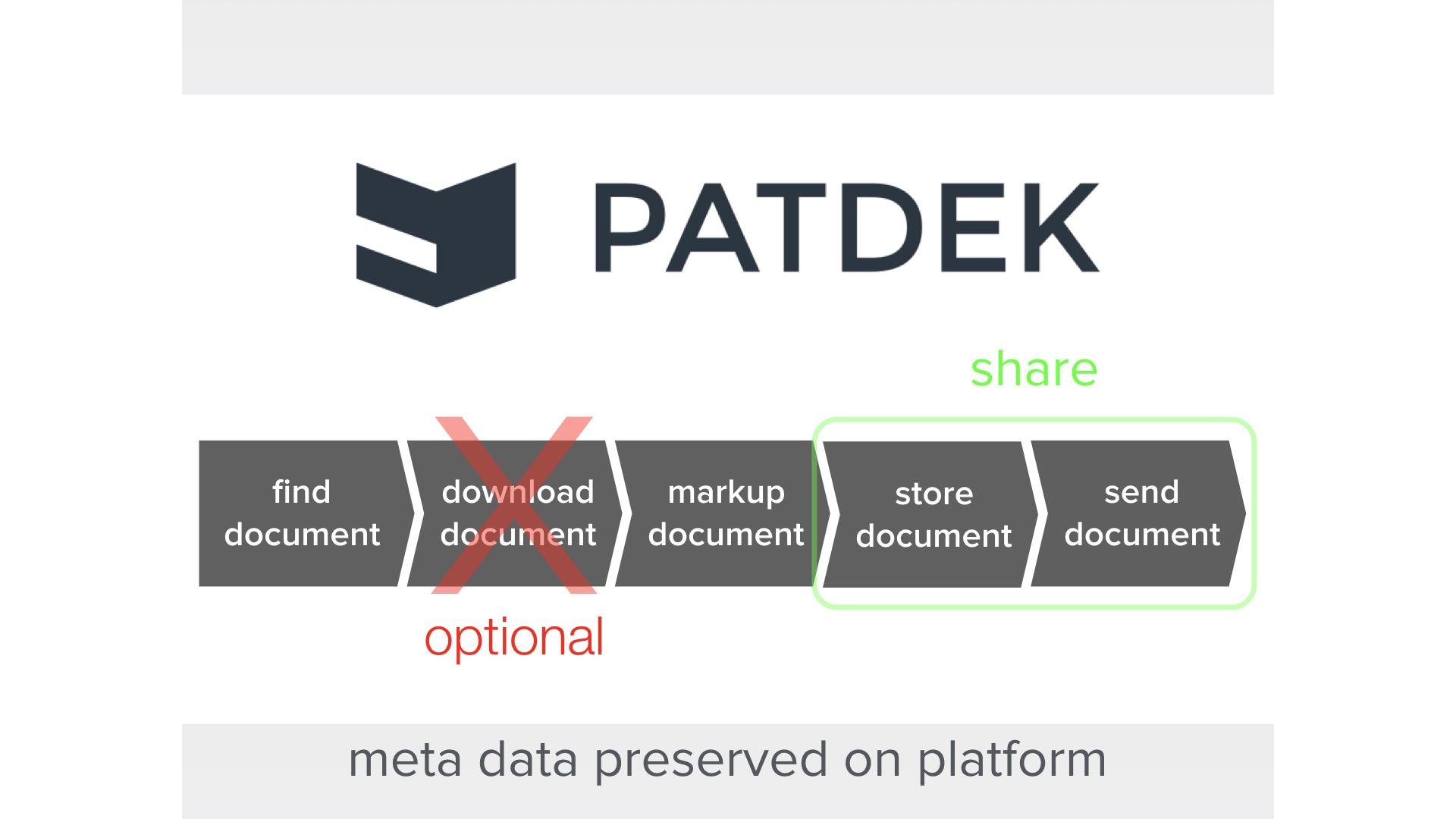 2017-explaining-patdek.002.png
