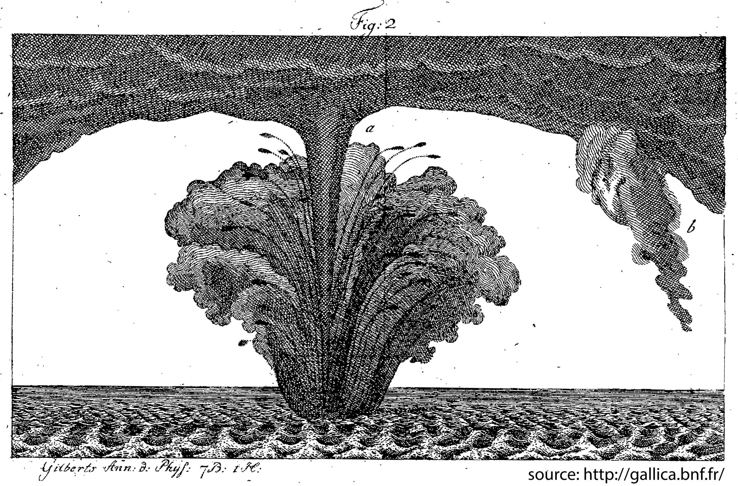 The firstwaterspout observed at Nice on 6 January 1789.   source: Michaud, 1801: Observations sur les trombes de mer vues de Nice en 1789, le 6 Janvier et le 19 Mars. Memoires de l' Acad. de Turin , Tome 6 , p. 3 – 22. (via gallica.bnf.fr ).