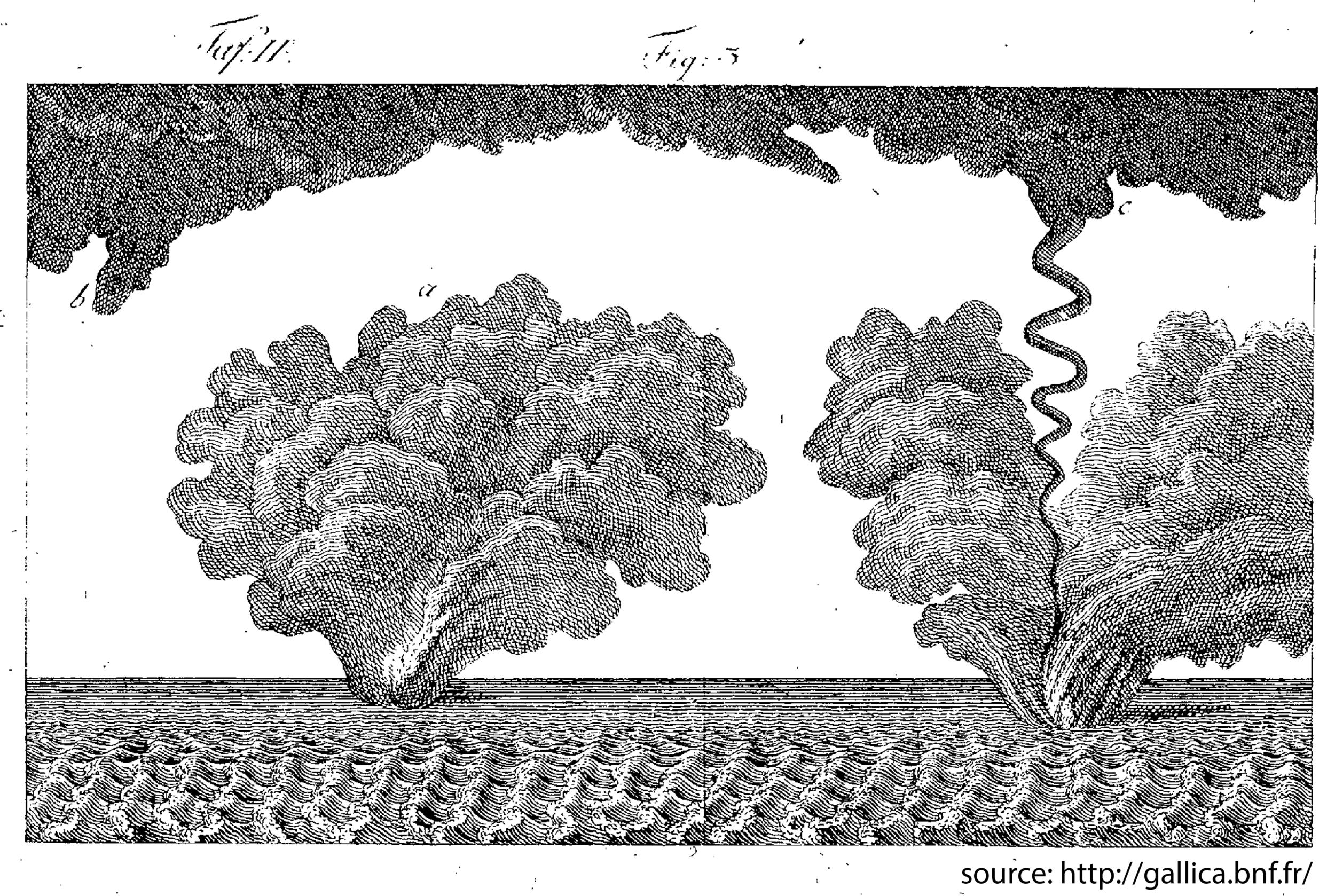 The evolution of the second waterspout observed at Nice on 6 January 1879.    source: Michaud, 1801: Observations sur les trombes de mer vues de Nice en 1789, le 6 Janvier et le 19 Mars.  Memoires de l' Acad. de Turin  ,  Tome 6  , p. 3  –  22. (via  gallica.bnf.fr  ).