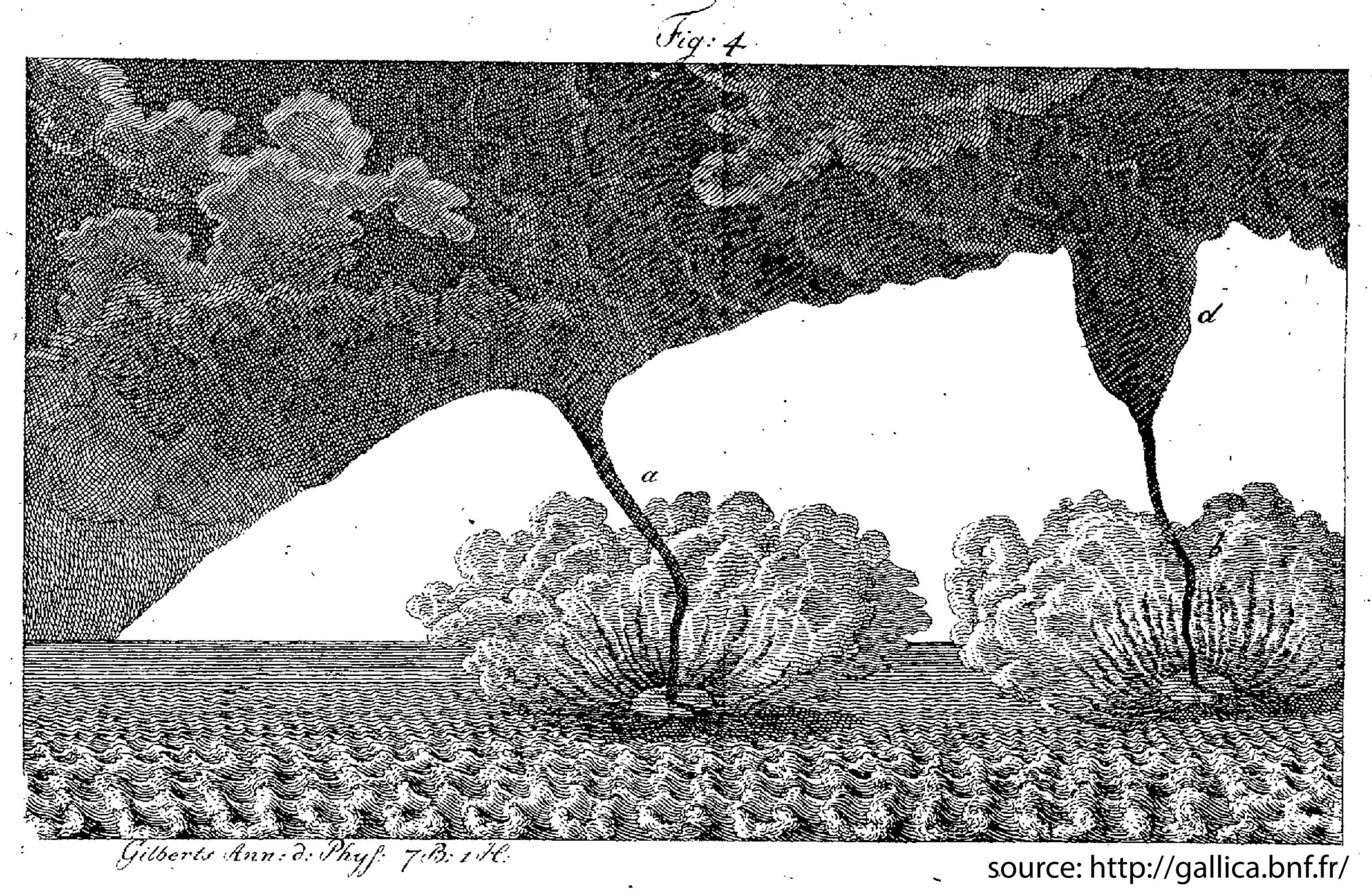 Waterspouts observed at Nice on 19 March 1789.    source: Michaud, 1801: Observations sur les trombes de mer vues de Nice en 1789, le 6 Janvier et le 19 Mars.  Memoires de l' Acad. de Turin  ,  Tome 6  , p. 3  –  22. (via  gallica.bnf.fr  ).