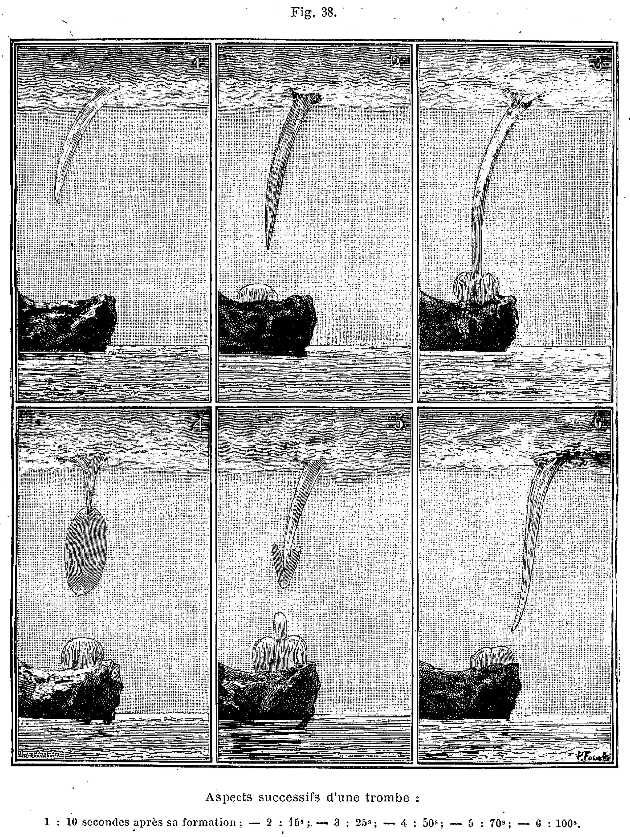 "The evolution of one of the five waterspouts observed by Mr. Léotard and Payan, members of  the Flammarion Scientific Society , on 17 September 1887 at 5:30 pm south of Marseille toward  Planier Lighthouse  and  Cap Croisette .  source: Fig. 38 from ""Trombes observ é es sur la mer"".   L'Astronomie  ,  Tome VII , p. 73 – 75. via   BnF Gallica"