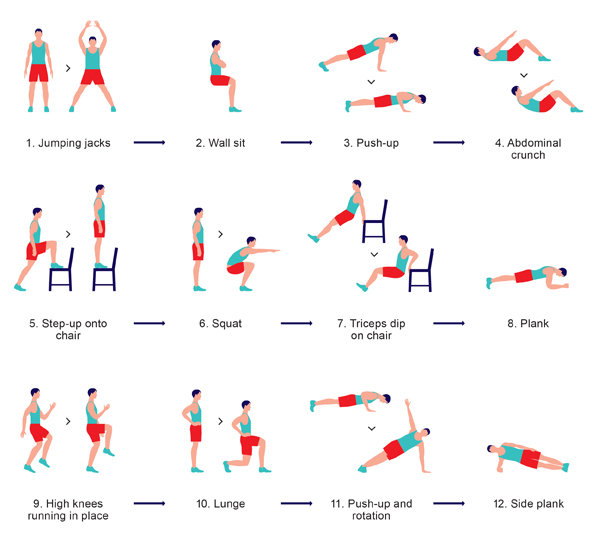 7 minute workout - chasing saturdays