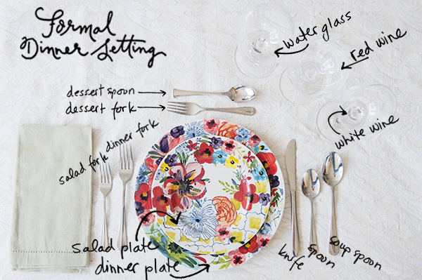 how to set a formal dinner setting - chasing saturdays