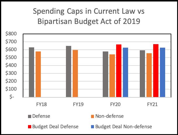 new 20 21 budget caps.png