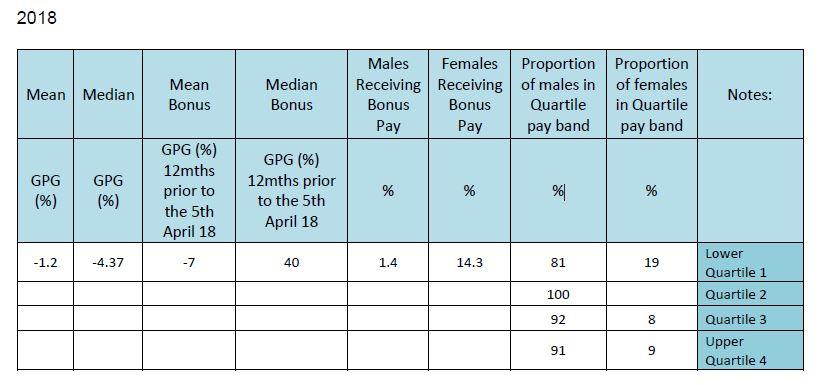 Gender Data.JPG