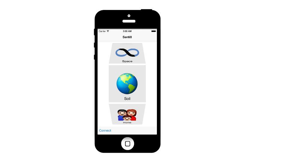 Scenti8 Moblie App