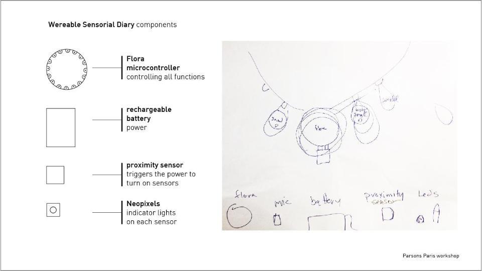 Wearable Sensorial Diary  (8).jpg