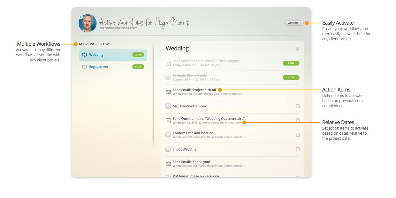Custom Client Workflows- 17hats