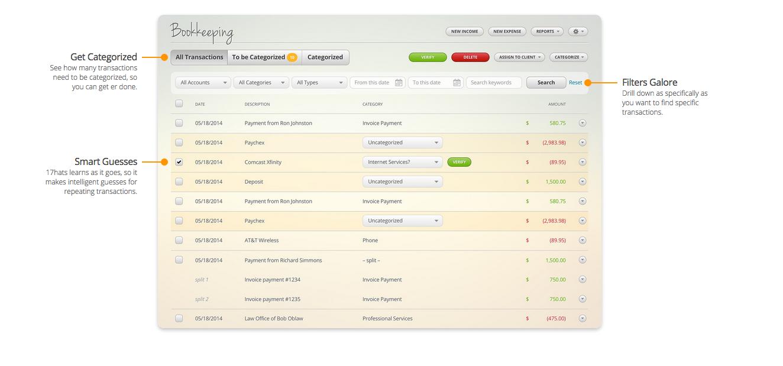 Smart Bookkeeping -- 17hats