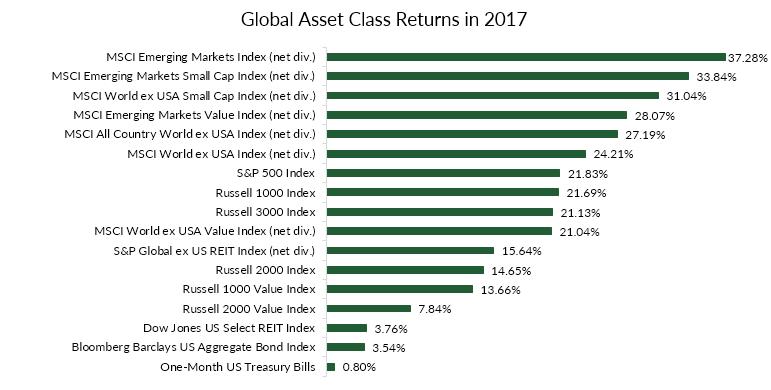 asset class returns.PNG