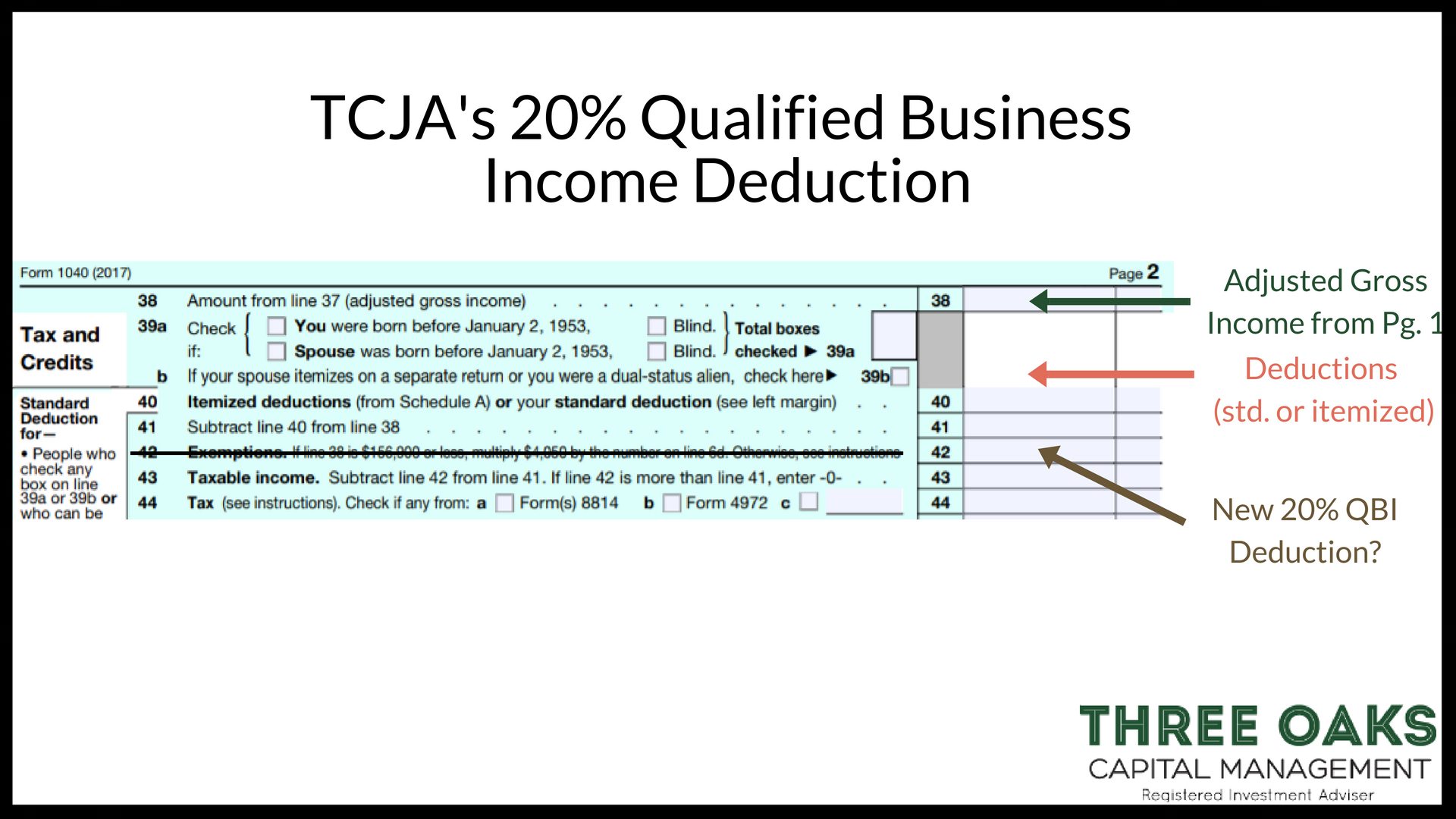form 1040 qbi  Entity Selection & The Tax Cut & Jobs Act — Three Oaks ...