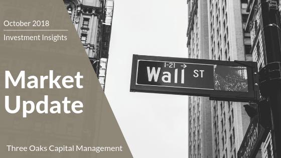 Market Update_ Blog Post.png