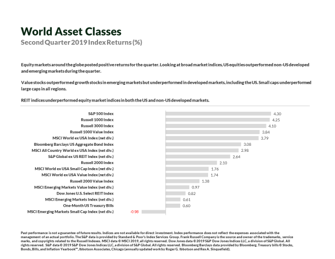World Asset Classes via copy past.png