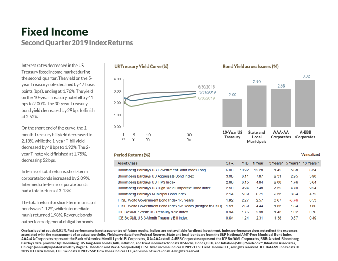 Fixed Income via Print Screen in Presentation.png