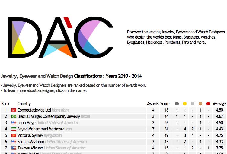 DAC-2014.png