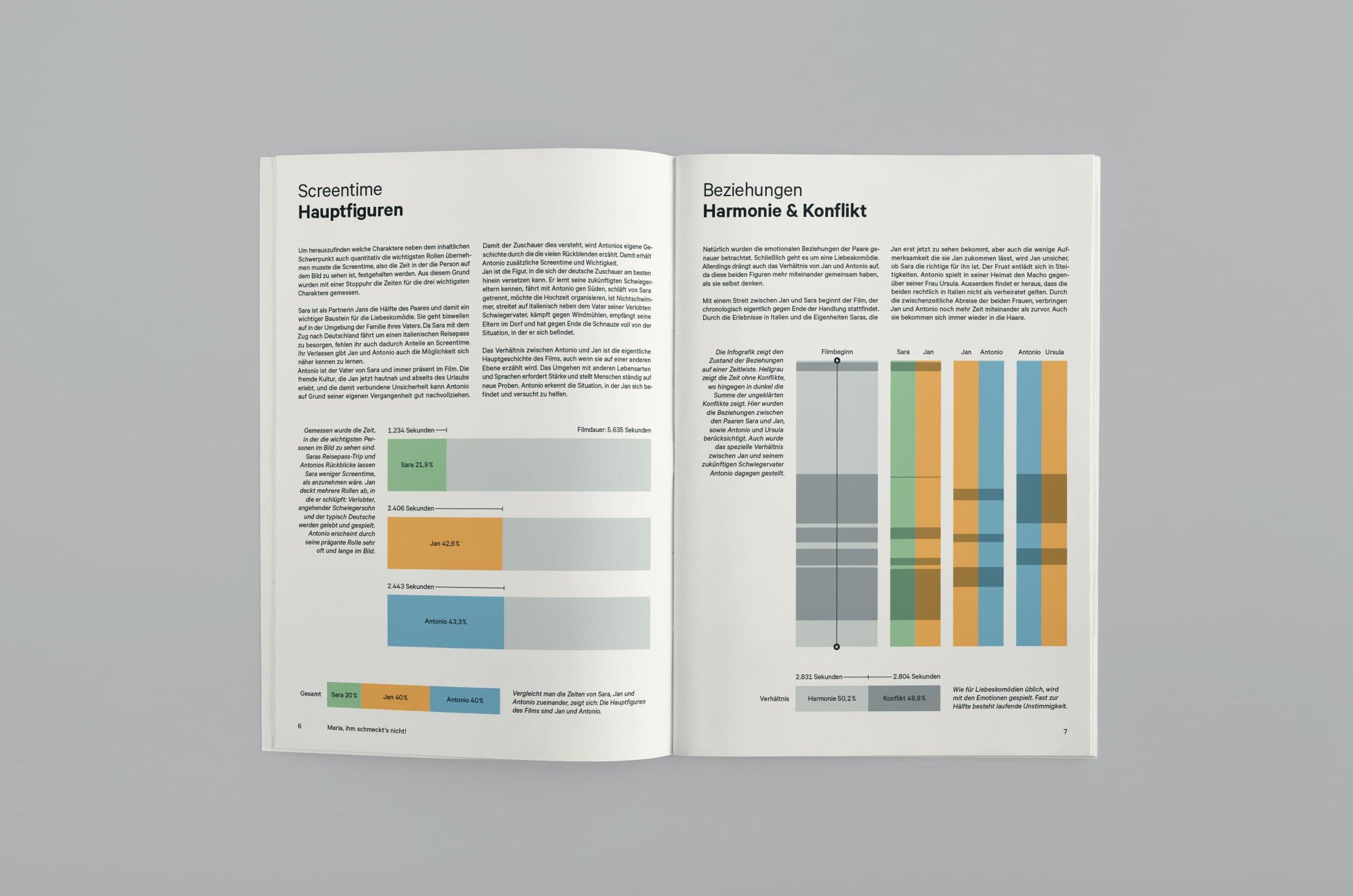 06_ndu-Brochure-Magazin_3.jpg