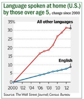 Language pg1.jpg