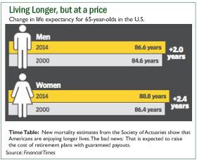 living longer pg2.jpg