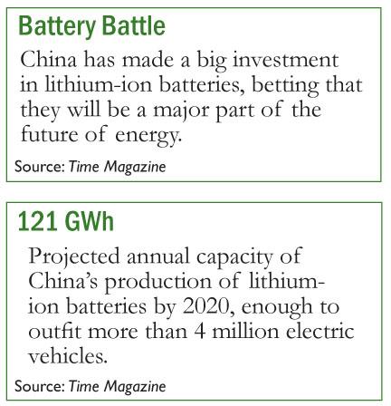 battery pg 1.jpg